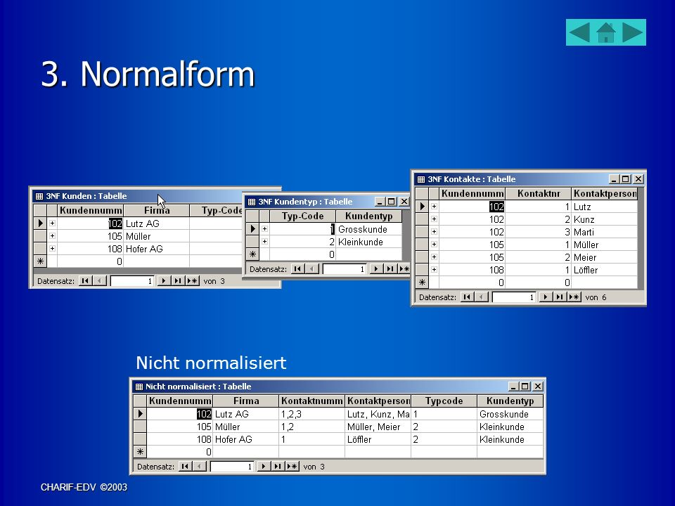 3. Normalform Nicht normalisiert CHARIF-EDV ©2003