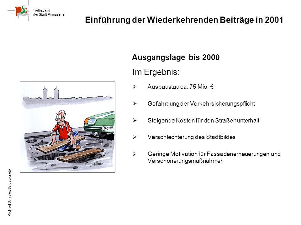 Einführung der Wiederkehrenden Beiträge in 2001