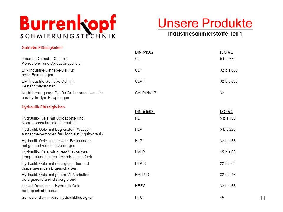 Unsere Produkte Industrieschmierstoffe Teil 1
