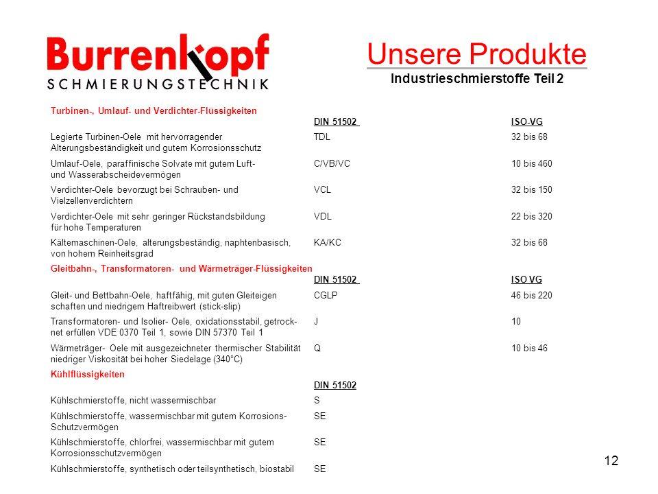Unsere Produkte Industrieschmierstoffe Teil 2