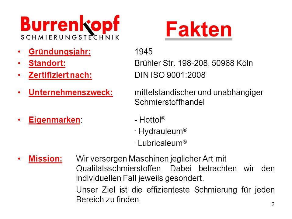 Fakten Gründungsjahr: 1945 Standort: Brühler Str. 198-208, 50968 Köln