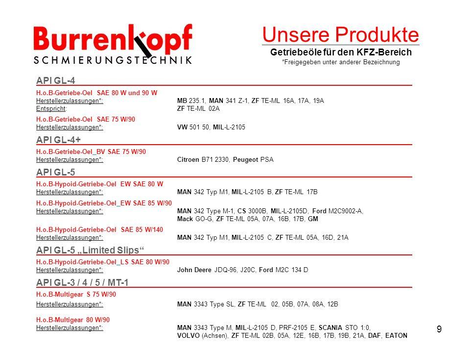 Unsere Produkte Getriebeöle für den KFZ-Bereich