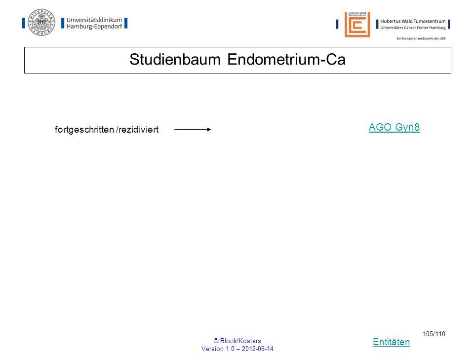 Studienbaum Endometrium-Ca