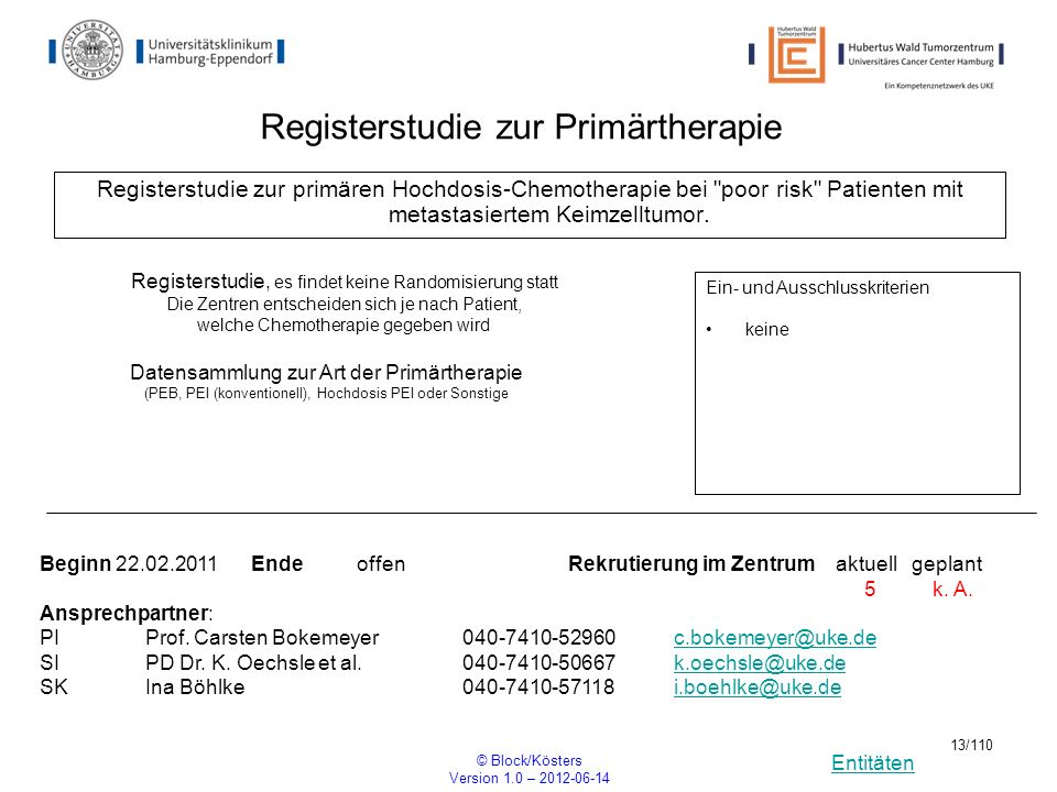 Registerstudie zur Primärtherapie