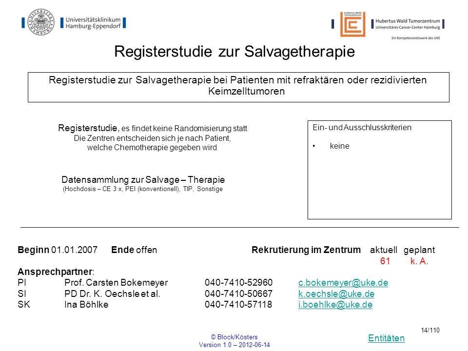 Registerstudie zur Salvagetherapie
