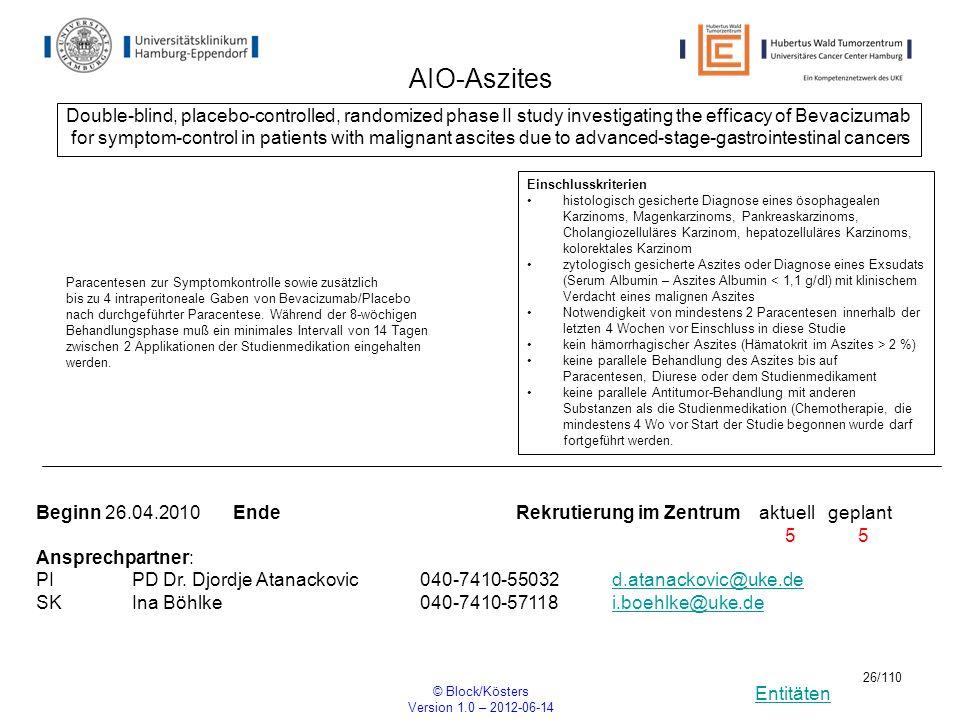 AIO-Aszites Double-blind, placebo-controlled, randomized phase II study investigating the efficacy of Bevacizumab.