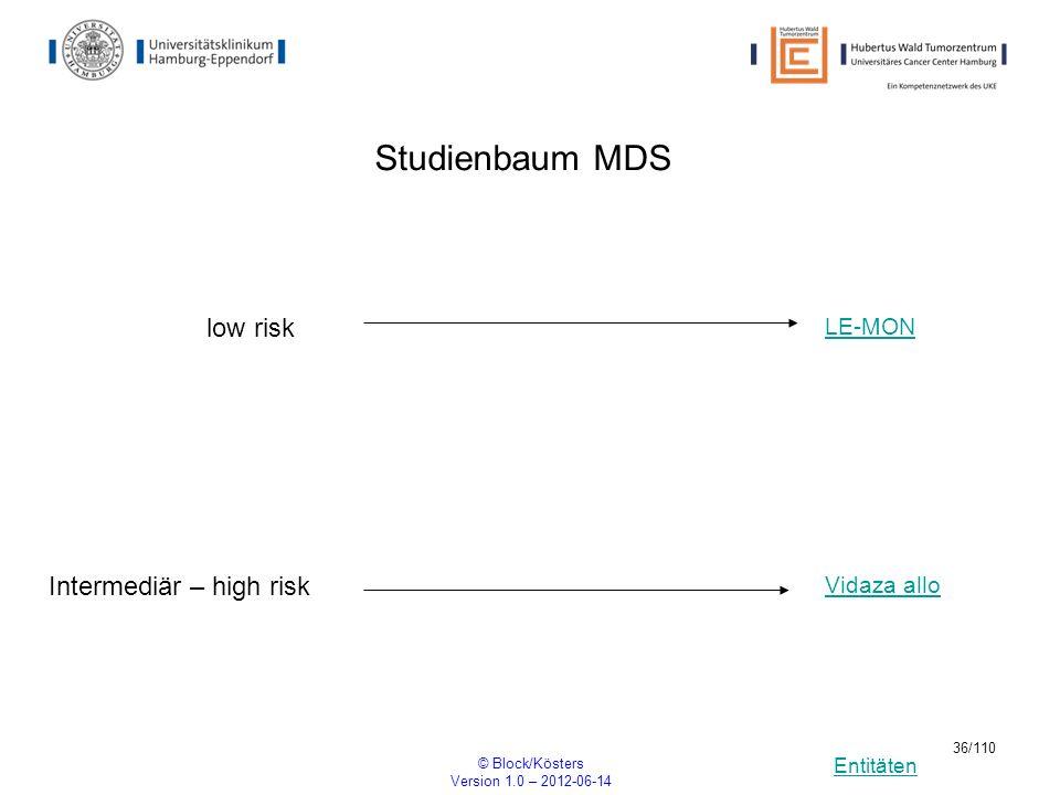 Studienbaum MDS low risk Intermediär – high risk LE-MON Vidaza allo