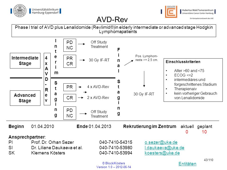 AVD-Rev Phase I trial of AVD plus Lenalidomide (Revlimid®)in elderly intermediate or advanced stage Hodgkin Lymphomapatients.