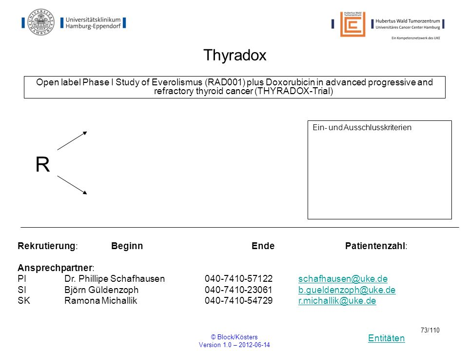 Thyradox Open label Phase I Study of Everolismus (RAD001) plus Doxorubicin in advanced progressive and refractory thyroid cancer (THYRADOX-Trial)