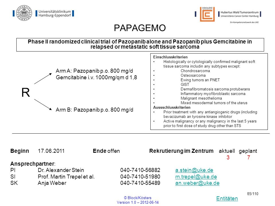 PAPAGEMO Phase II randomized clinical trial of Pazopanib alone and Pazopanib plus Gemcitabine in relapsed or metastatic soft tissue sarcoma.
