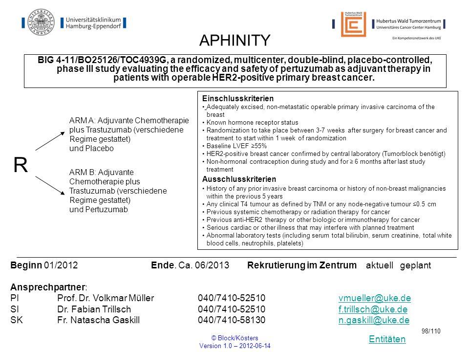 APHINITY
