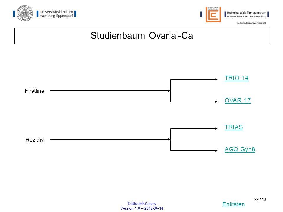 Studienbaum Ovarial-Ca