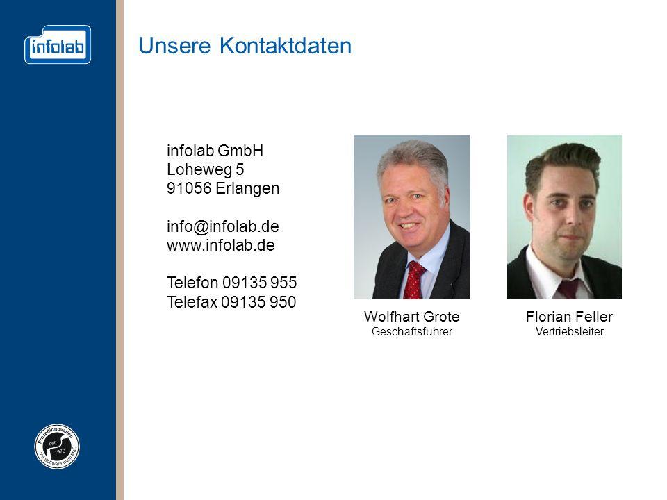 Unsere Kontaktdaten infolab GmbH Loheweg 5 91056 Erlangen