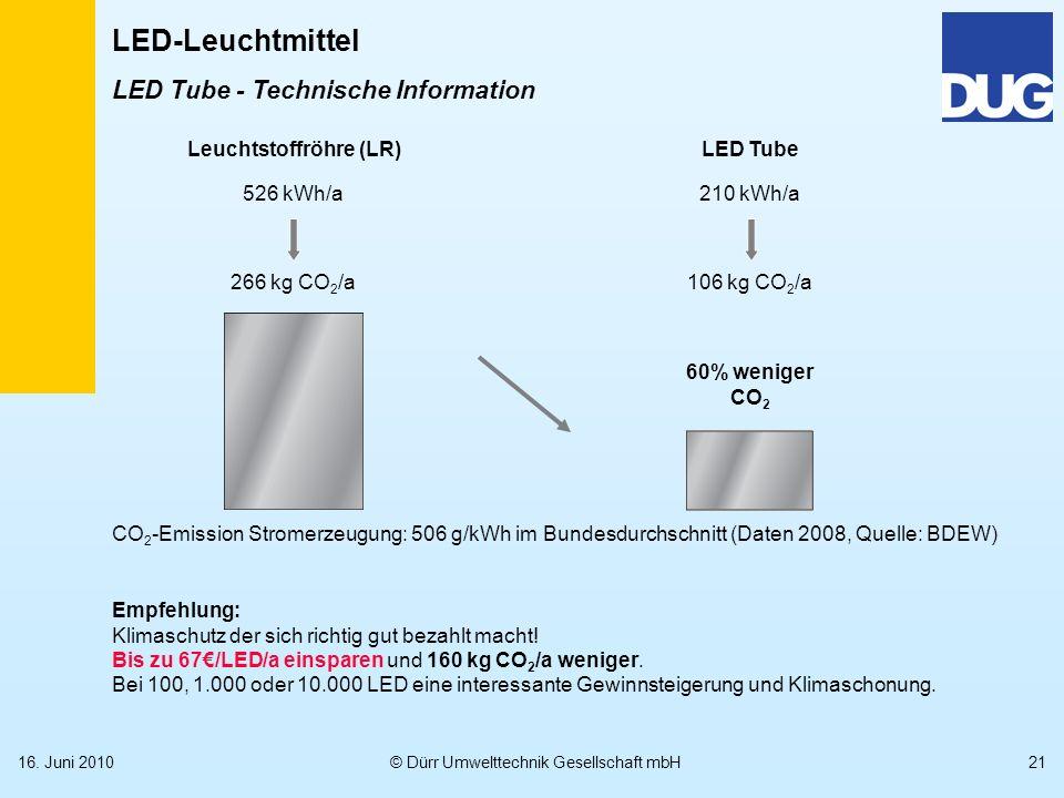 LED Tube - Technische Information