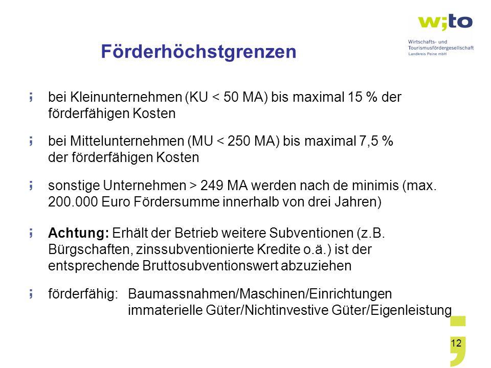 Förderhöchstgrenzen bei Kleinunternehmen (KU < 50 MA) bis maximal 15 % der förderfähigen Kosten.