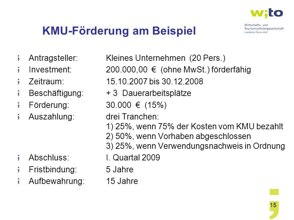 KMU-Förderung am Beispiel