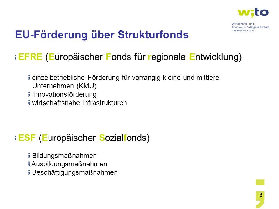 EU-Förderung über Strukturfonds