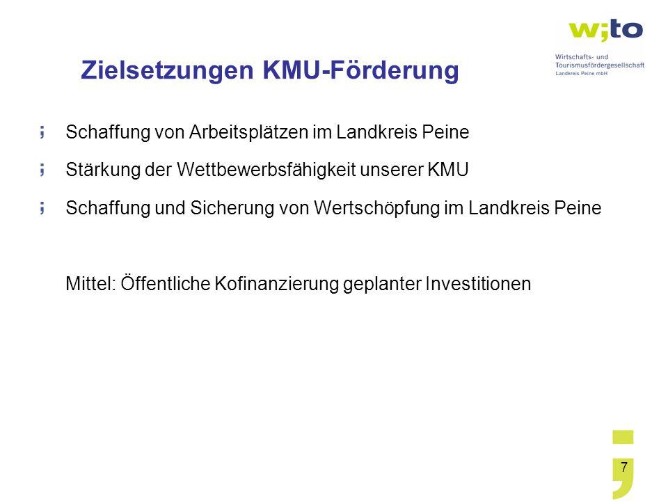 Zielsetzungen KMU-Förderung