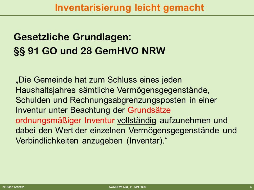 Gesetzliche Grundlagen: §§ 91 GO und 28 GemHVO NRW