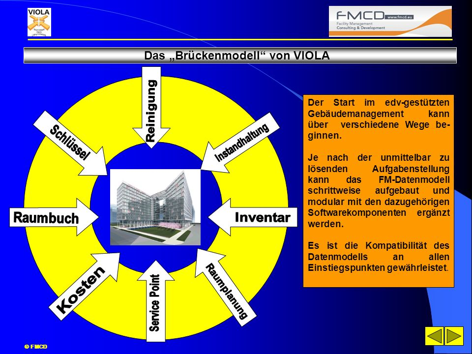 """Das """"Brückenmodell von VIOLA"""