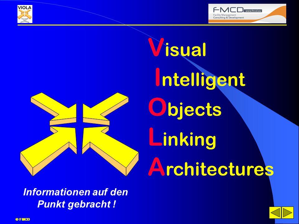 Visual Intelligent Objects Linking Architectures Informationen auf den