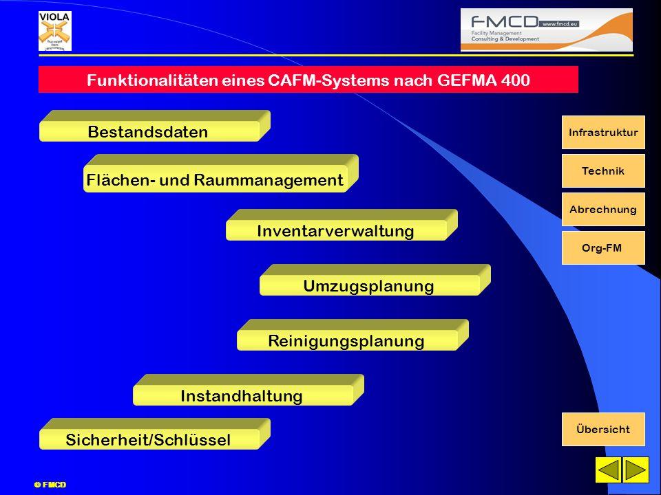 Funktionalitäten eines CAFM-Systems nach GEFMA 400