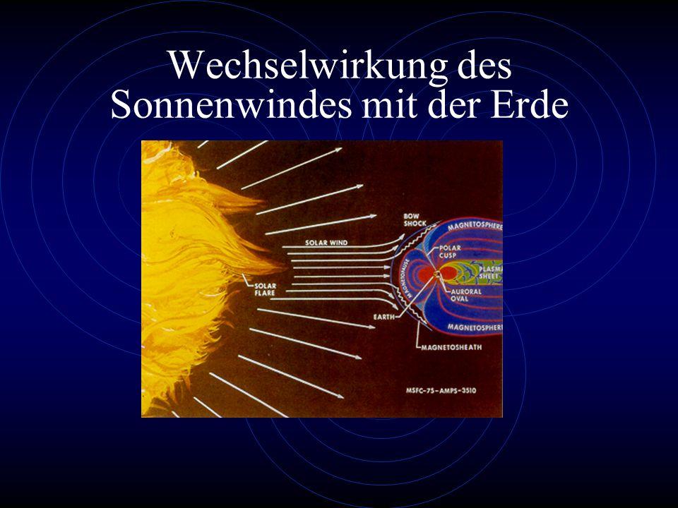 Wechselwirkung des Sonnenwindes mit der Erde