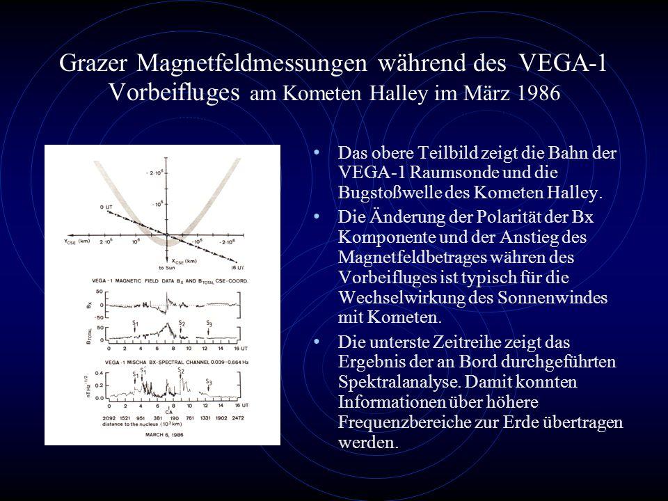 Grazer Magnetfeldmessungen während des VEGA-1 Vorbeifluges am Kometen Halley im März 1986