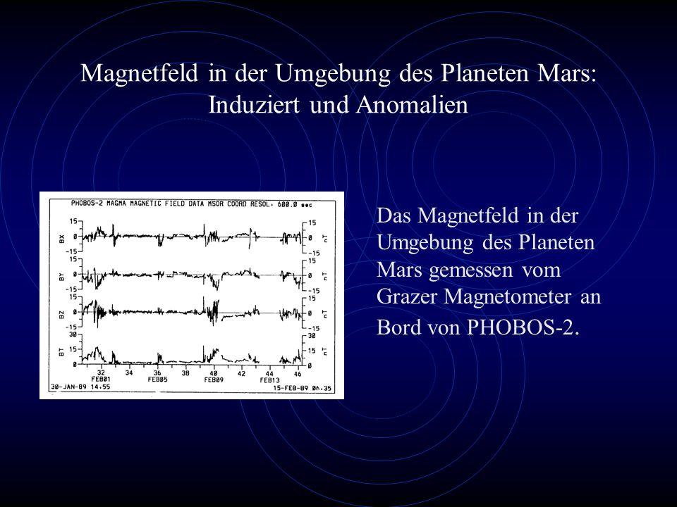 Magnetfeld in der Umgebung des Planeten Mars: Induziert und Anomalien