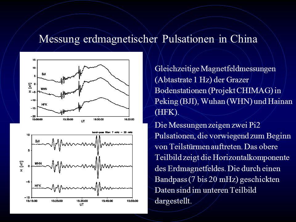 Messung erdmagnetischer Pulsationen in China