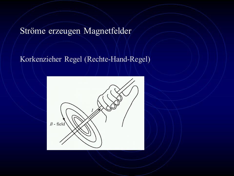 Ströme erzeugen Magnetfelder