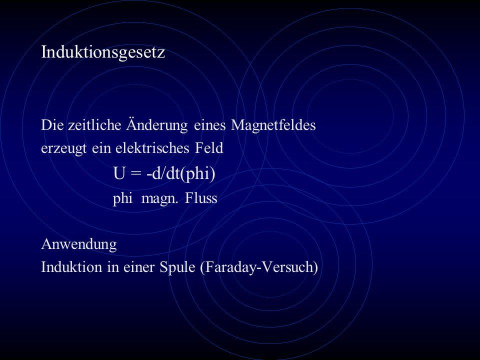 Induktionsgesetz U = -d/dt(phi)