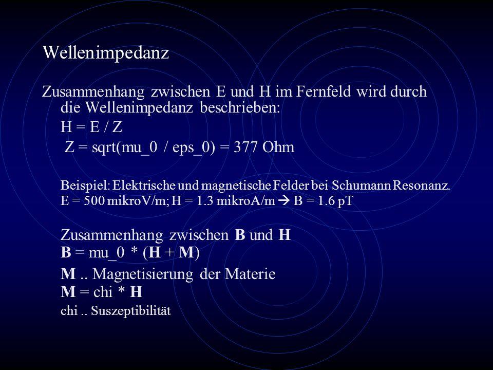 Wellenimpedanz Zusammenhang zwischen E und H im Fernfeld wird durch die Wellenimpedanz beschrieben: