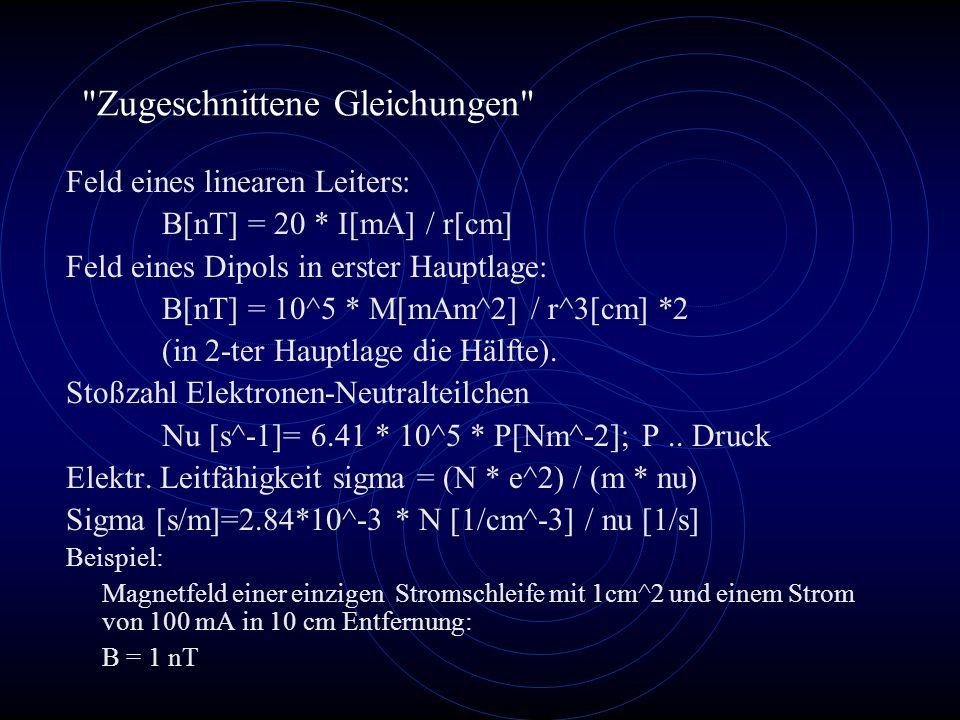 Zugeschnittene Gleichungen