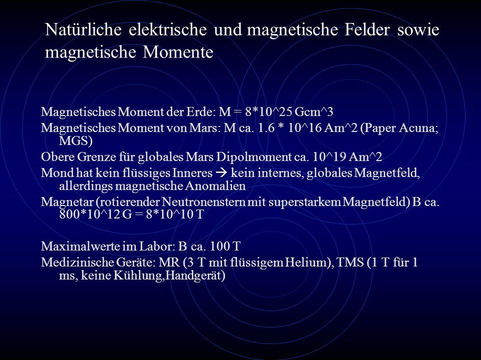 Natürliche elektrische und magnetische Felder sowie magnetische Momente