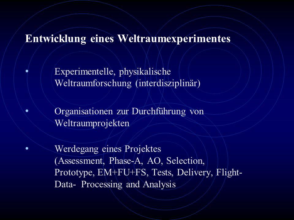 Entwicklung eines Weltraumexperimentes