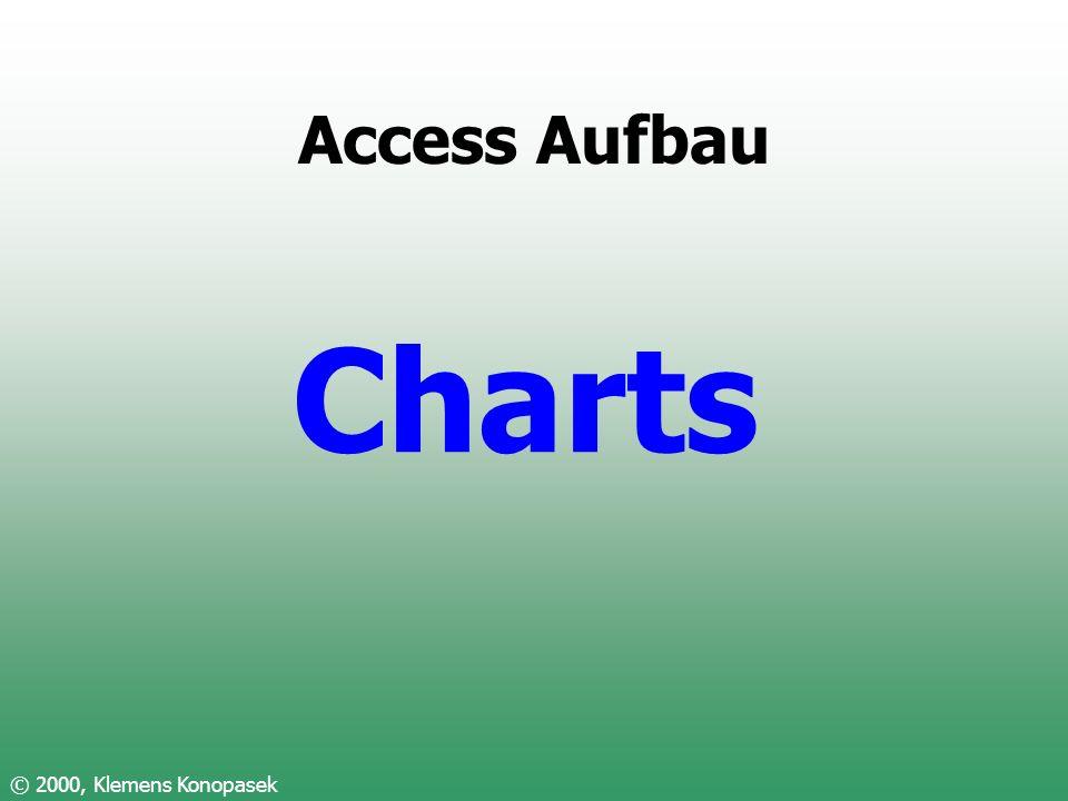 Access Aufbau Charts © 2000, Klemens Konopasek