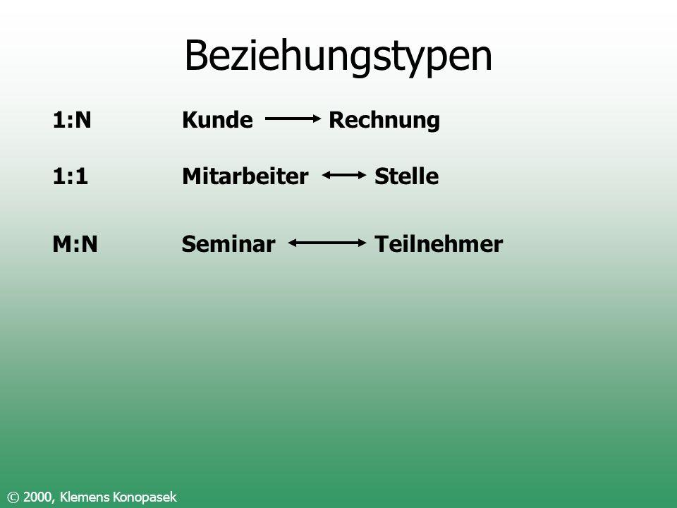 Beziehungstypen 1:N Kunde Rechnung 1:1 Mitarbeiter Stelle M:N Seminar