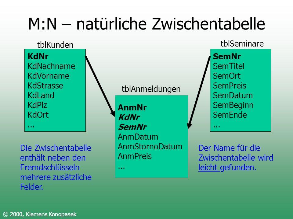 M:N – natürliche Zwischentabelle