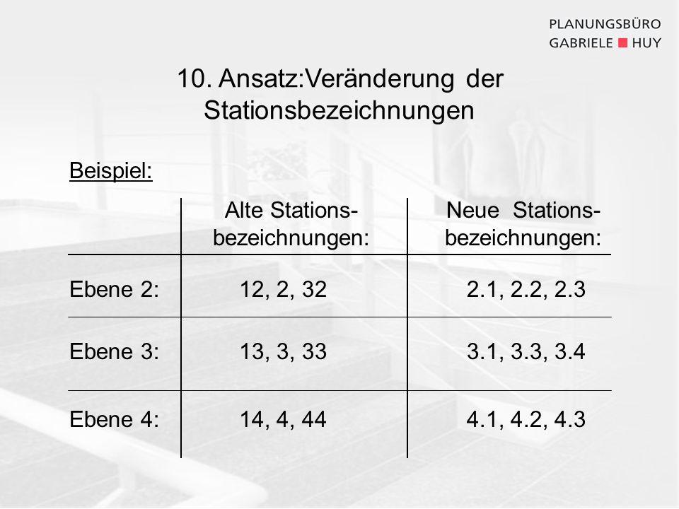 10. Ansatz:Veränderung der Stationsbezeichnungen