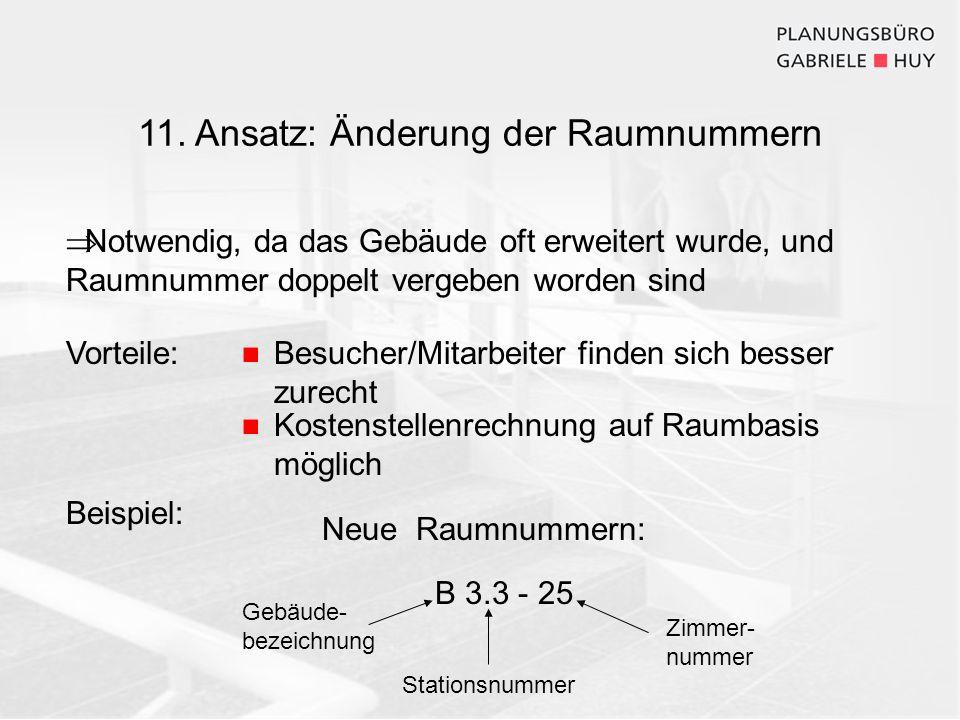 11. Ansatz: Änderung der Raumnummern