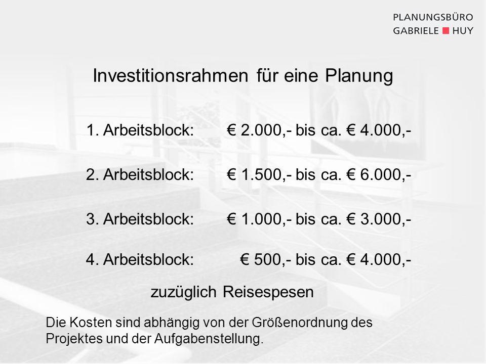 Investitionsrahmen für eine Planung