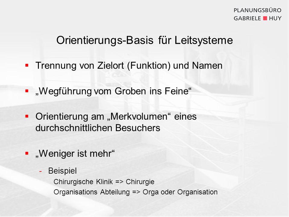 Orientierungs-Basis für Leitsysteme
