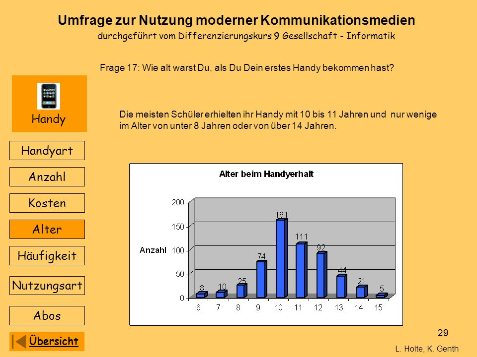 Handy Handyart Anzahl Kosten Alter Häufigkeit Nutzungsart Abos