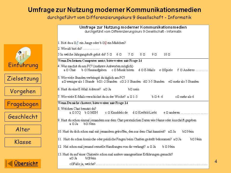 Einführung Zielsetzung Vorgehen Fragebogen Geschlecht Alter Klasse