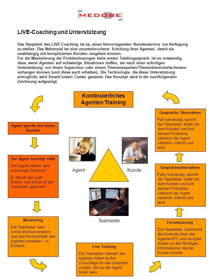 Kontinuierliches Agenten Training Der Agent benötigt Hilfe