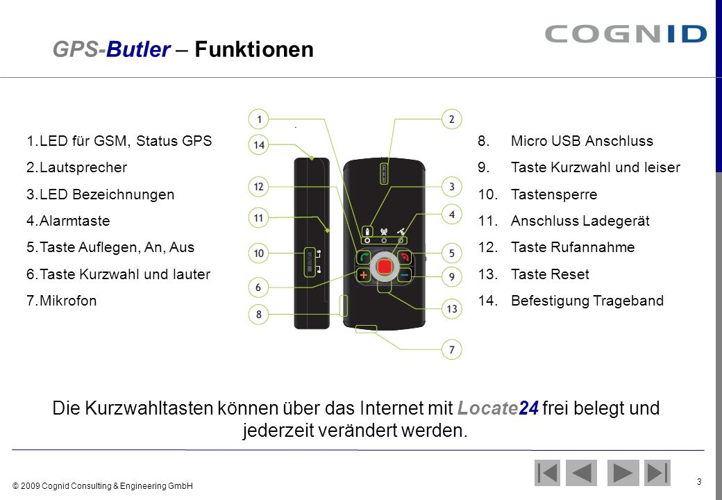 GPS-Butler – Funktionen