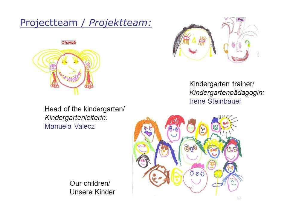 Projectteam / Projektteam: