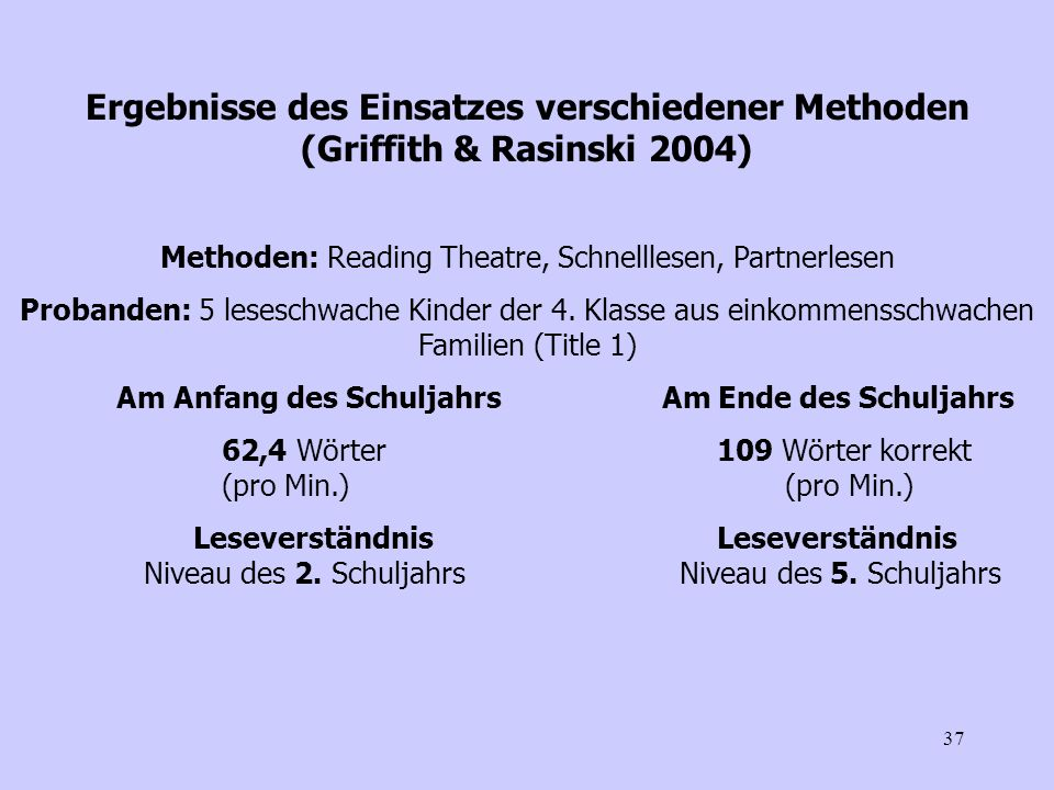 Methoden: Reading Theatre, Schnelllesen, Partnerlesen
