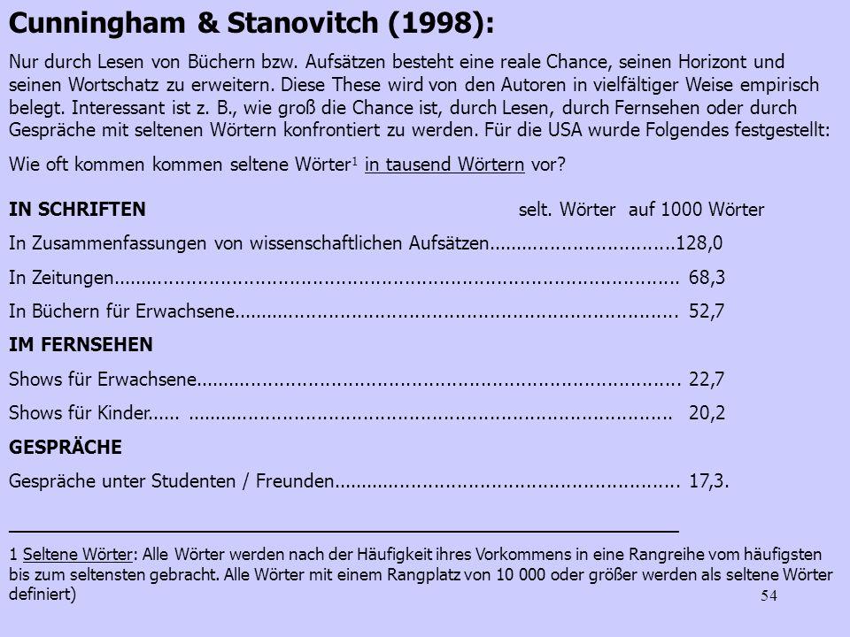 Cunningham & Stanovitch (1998):